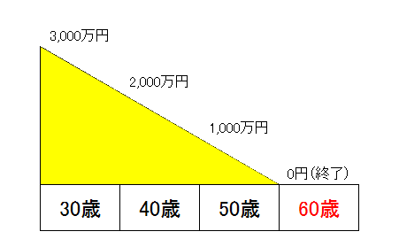 %e5%8f%8e%e5%85%a5%e4%bf%9d%e9%9a%9c%e4%bf%9d%e9%99%ba